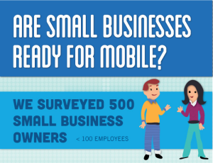 Tucson Mobile Webistes | Small business and mobile
